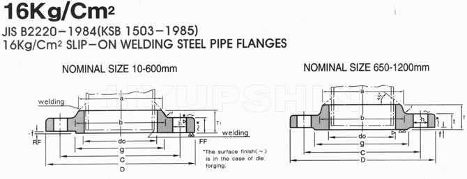 KS B1503 16K FLANGE DRAWINGS, JINAN HYUPSHIN FLANGES CO., LTD